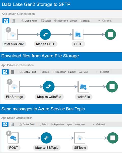 Final Oracle Azure Adapter Screenshot