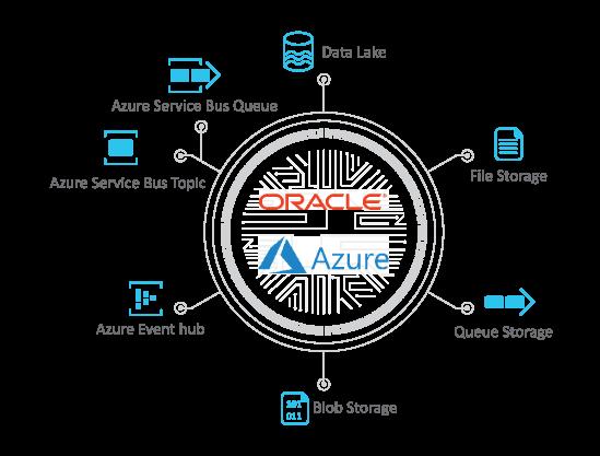 Advantco_Oracle_Azure_Adapter_diagram_1
