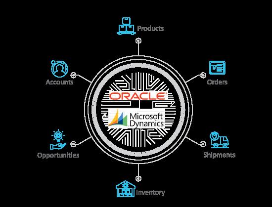 Advantco_Oracle_Microsofty_Dynamics_Adapter_Diagram_1