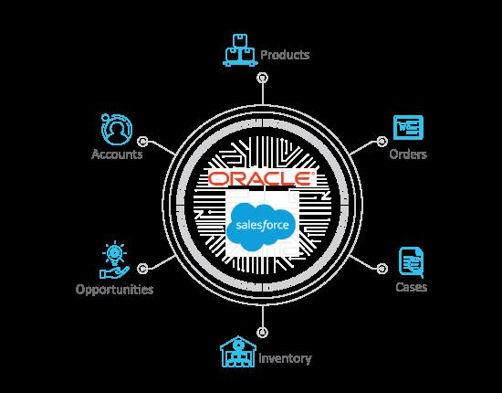 Advantco_Oracle_Salesforce_Adapter_diagarm-1