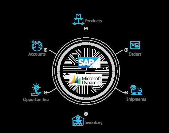Advantco_SAP_Microsoft_Dynamics_Adapter_Diagram_1-1