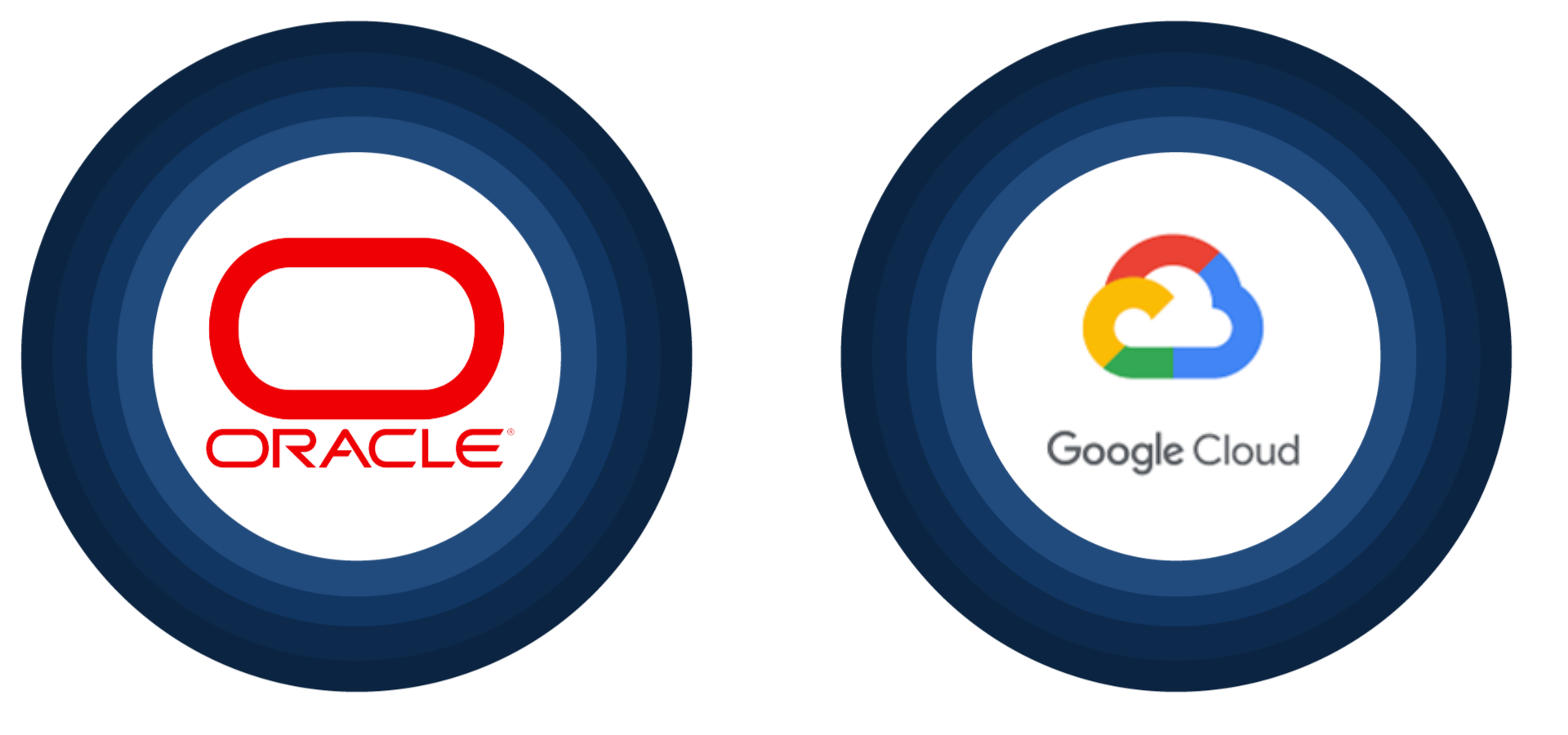 Oracle and Google Cloud